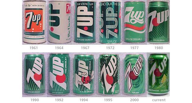 Evolución del diseño de latas de 7up