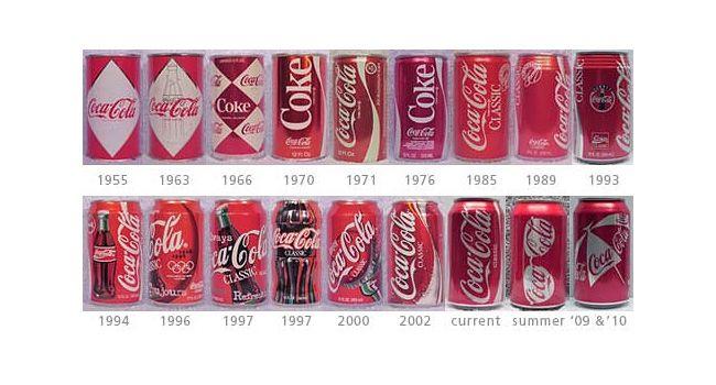 Evolución del diseño de latas de Coca-Cola
