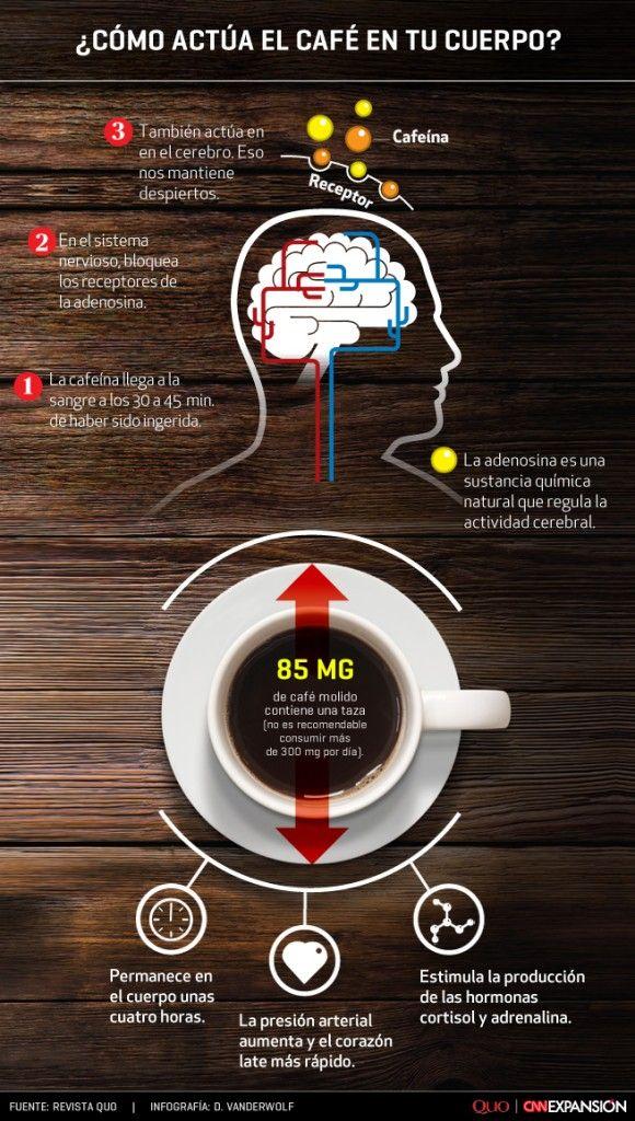 Grafico-cafe