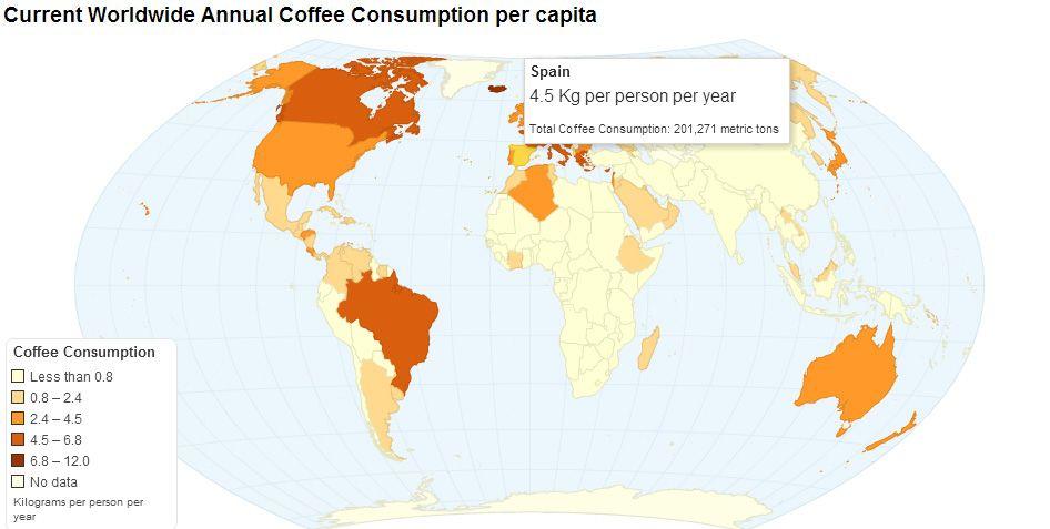 cafe por paises